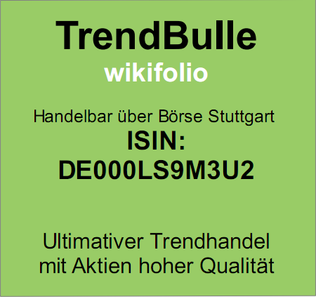 wikifolio