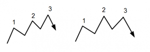 b1-strategie3