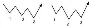 b2-strategie3