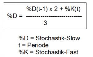 Stochastik-Slow-Formel