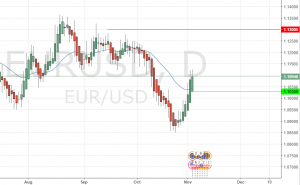 eurusd-short-tag